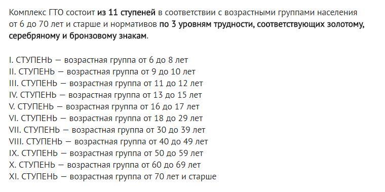 Ступени Комплекса ГТО